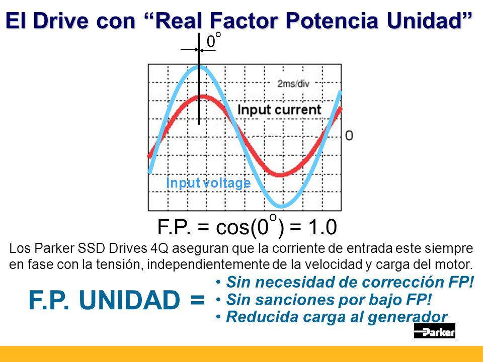 F.P. UNIDAD = El Drive con Real Factor Potencia Unidad