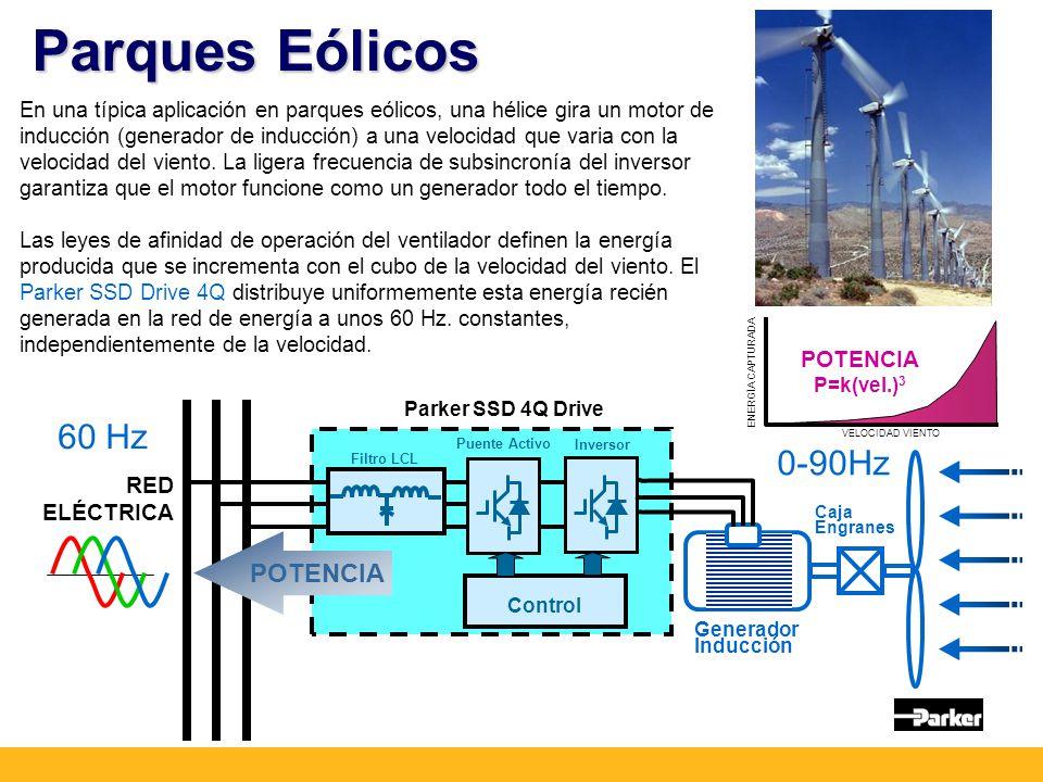 Parques Eólicos 60 Hz 0-90Hz POTENCIA RED ELÉCTRICA