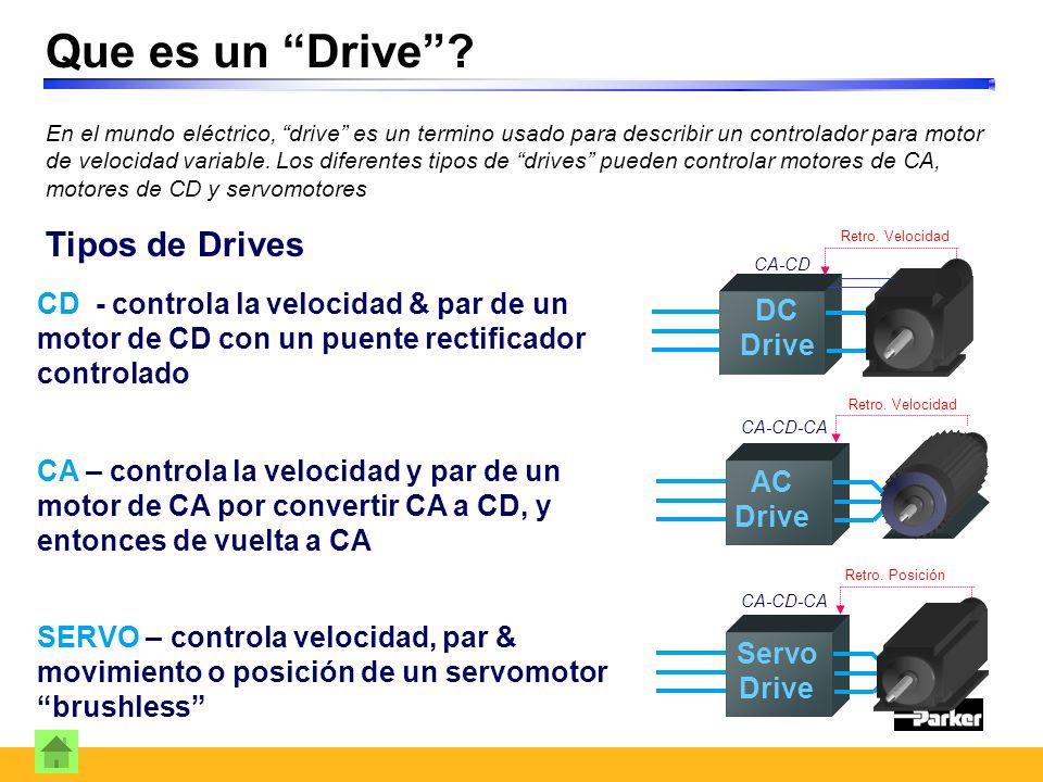 Que es un Drive Tipos de Drives