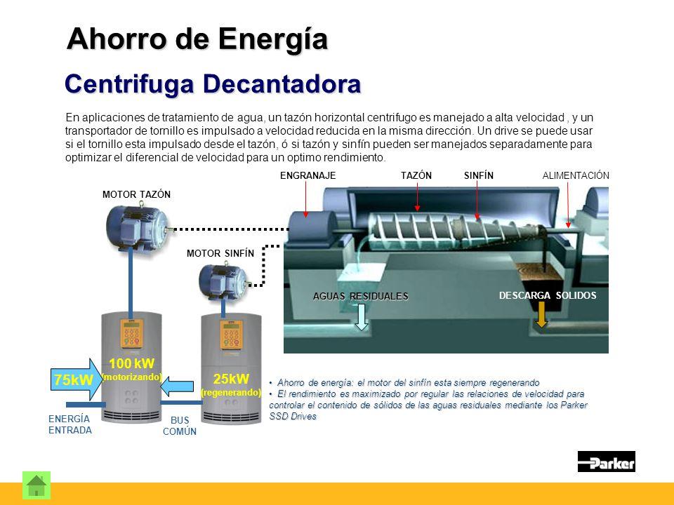 Ahorro de Energía Centrifuga Decantadora 75kW 100 kW 25kW