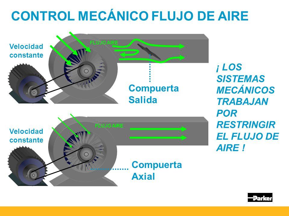 CONTROL MECÁNICO FLUJO DE AIRE