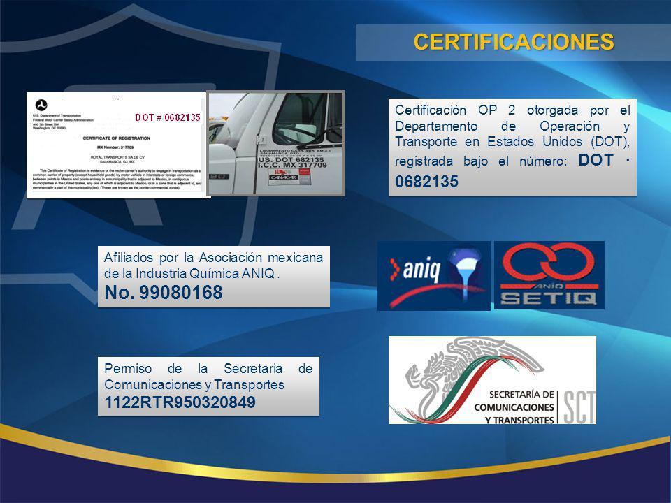 CERTIFICACIONES No. 99080168 1122RTR950320849 22