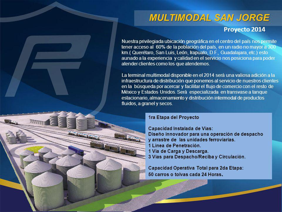 Multimodal San Jorge Proyecto 2014