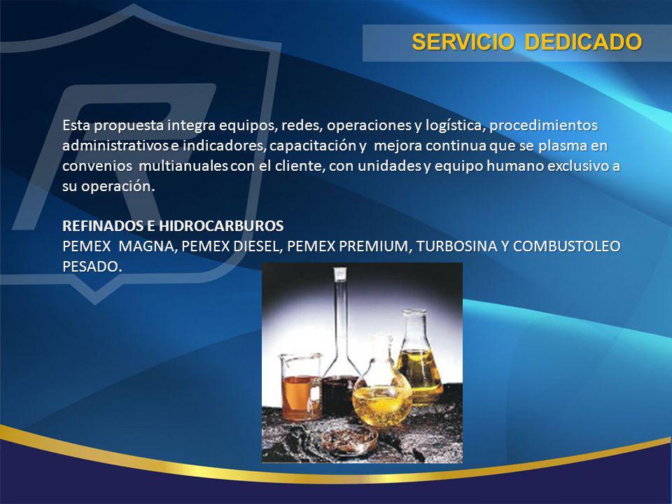 Servicio dedicado