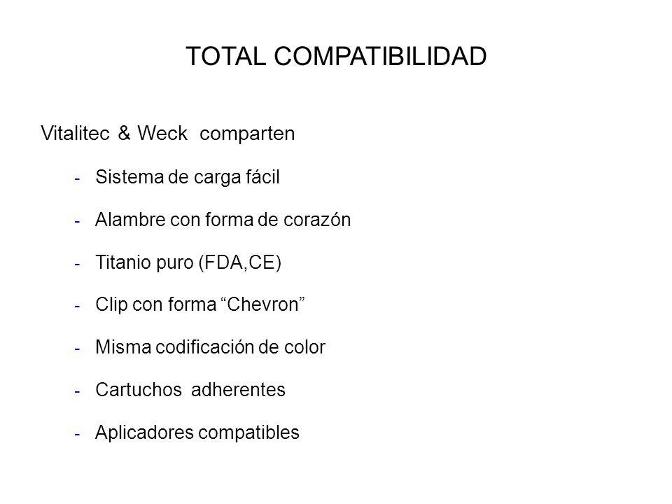 TOTAL COMPATIBILIDAD Vitalitec & Weck comparten Sistema de carga fácil