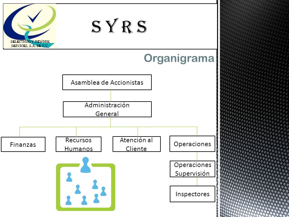 Organigrama S Y R s Asamblea de Accionistas Administración General