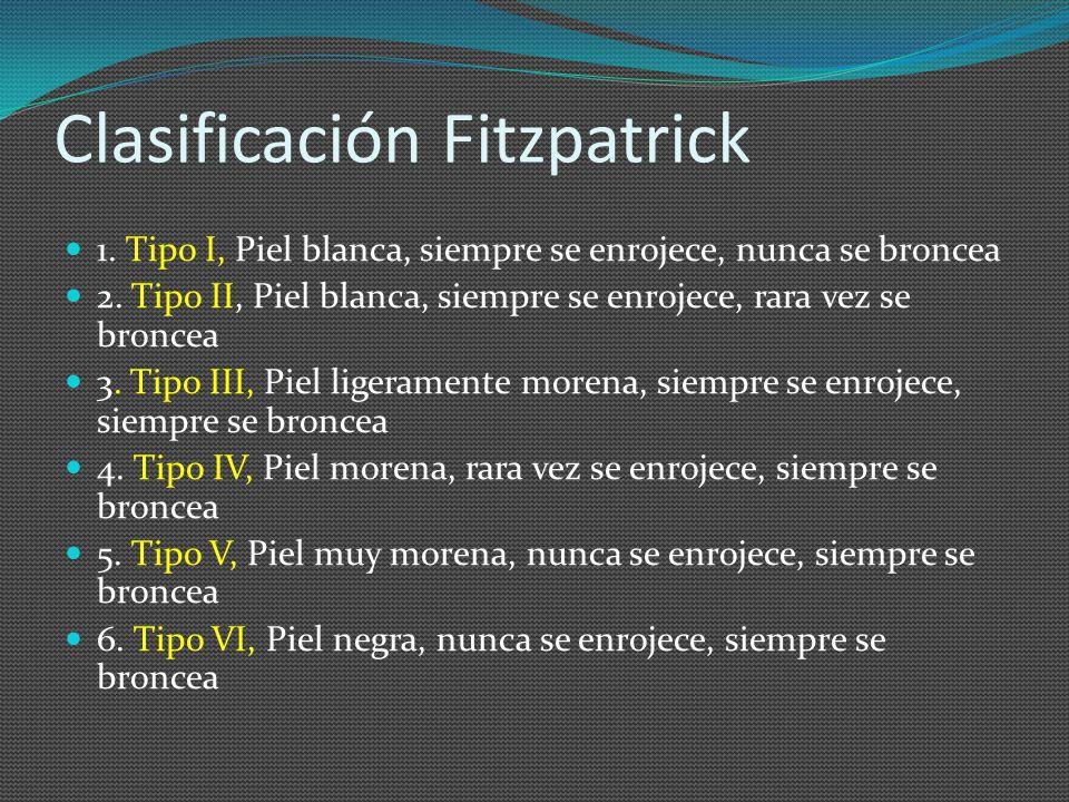 Clasificación Fitzpatrick