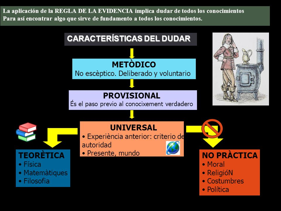 METÒDICO PROVISIONAL UNIVERSAL