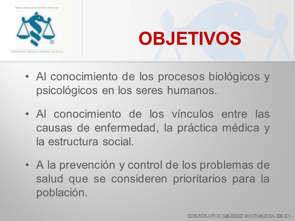 OBJETIVOS Al conocimiento de los procesos biológicos y psicológicos en los seres humanos.