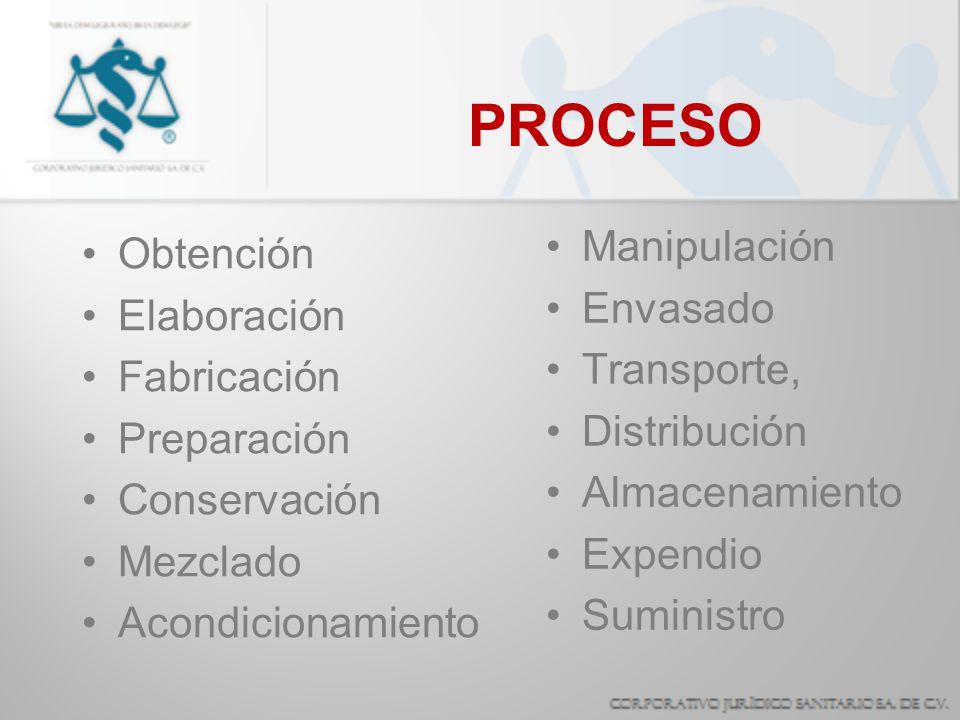 PROCESO Manipulación Obtención Envasado Elaboración Transporte,