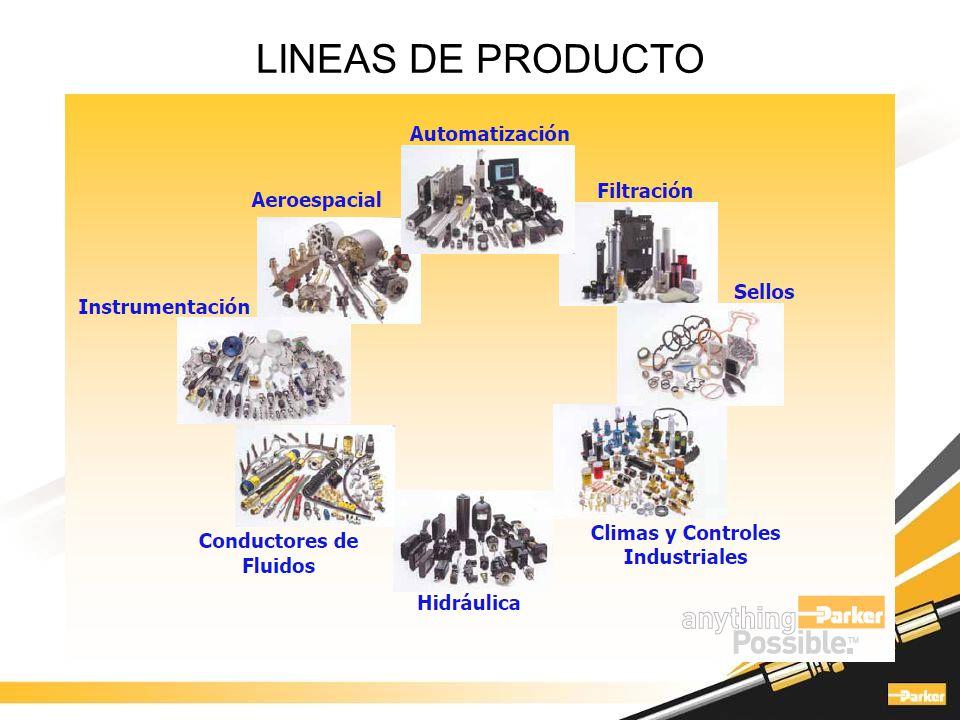 LINEAS DE PRODUCTO