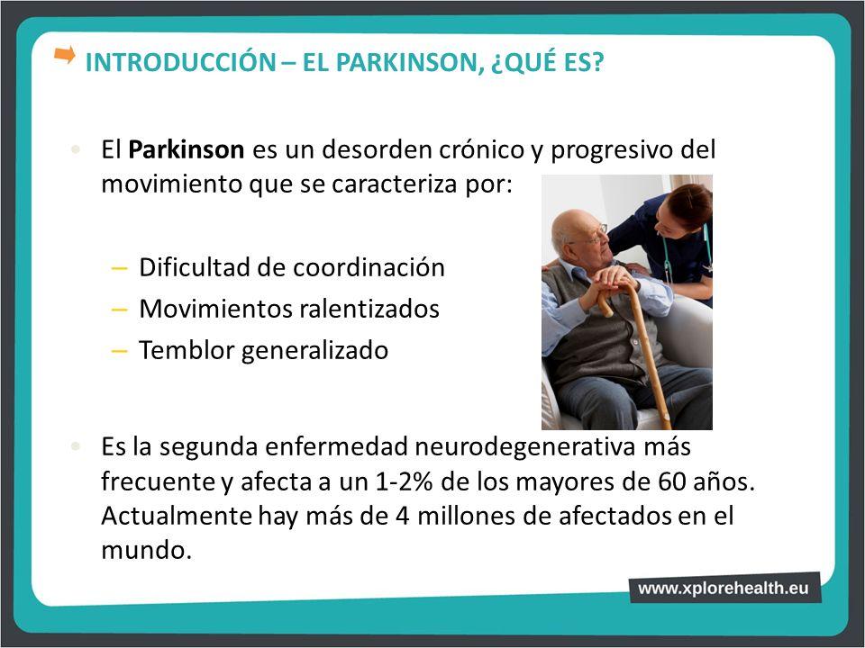 INTRODUCCIÓN – EL PARKINSON, ¿QUÉ ES