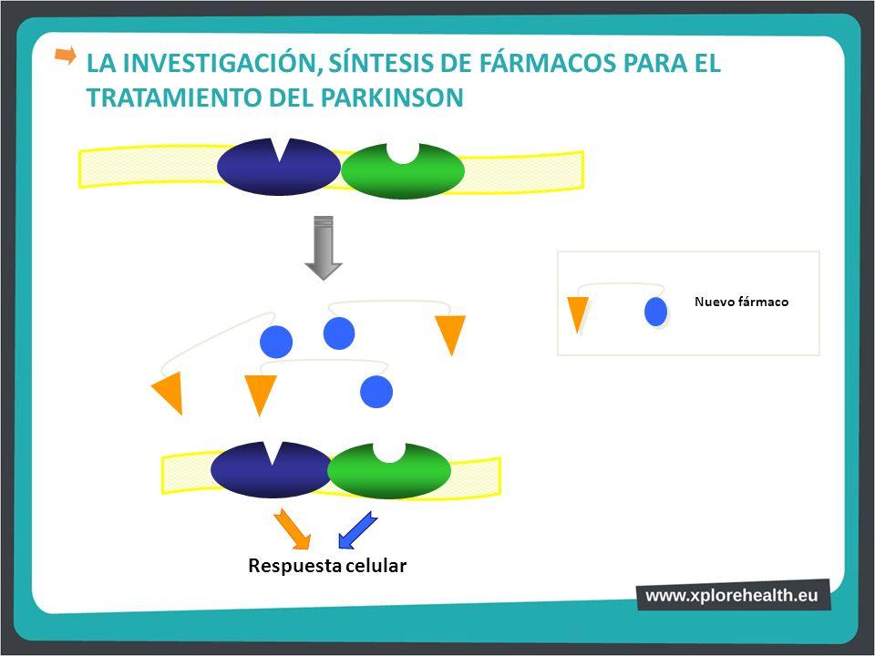 LA INVESTIGACIÓN, SÍNTESIS DE FÁRMACOS PARA EL TRATAMIENTO DEL PARKINSON
