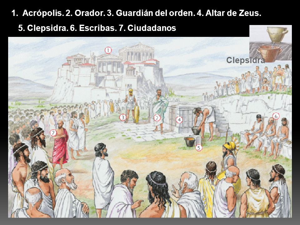 Acrópolis. 2. Orador. 3. Guardián del orden. 4. Altar de Zeus.