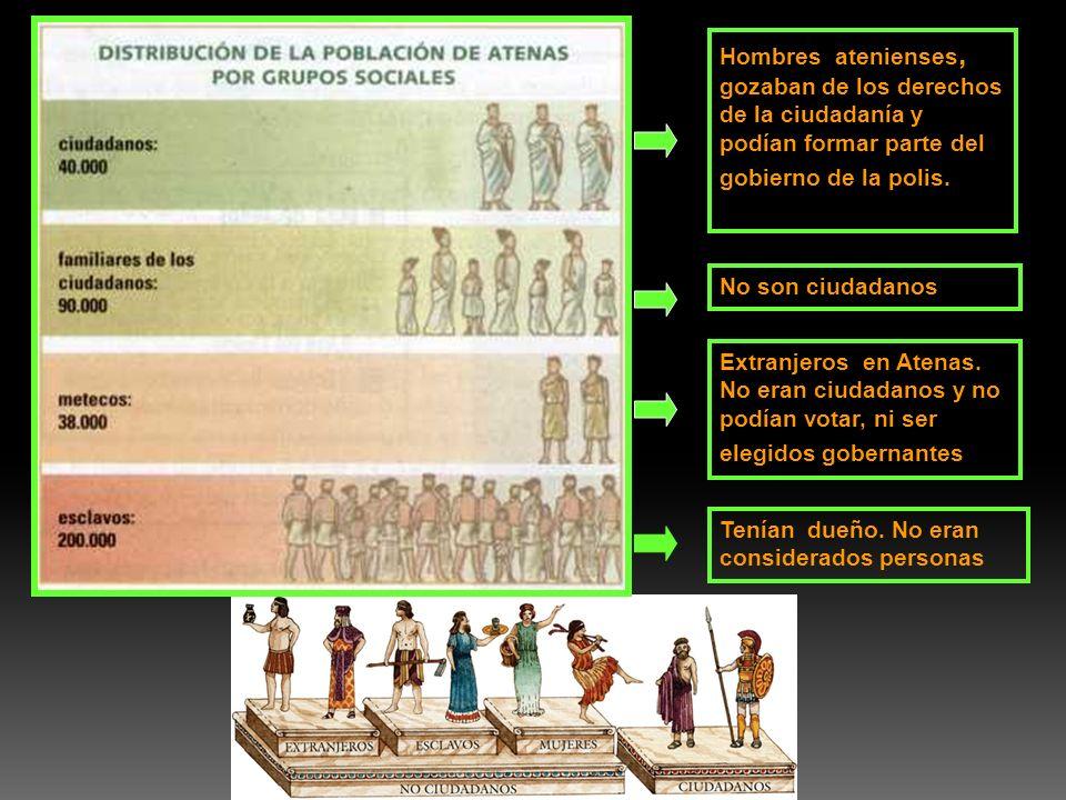 Hombres atenienses, gozaban de los derechos de la ciudadanía y podían formar parte del gobierno de la polis.