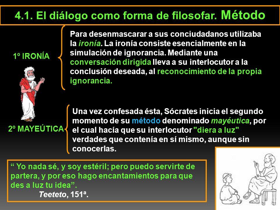 4.1. El diálogo como forma de filosofar. Método