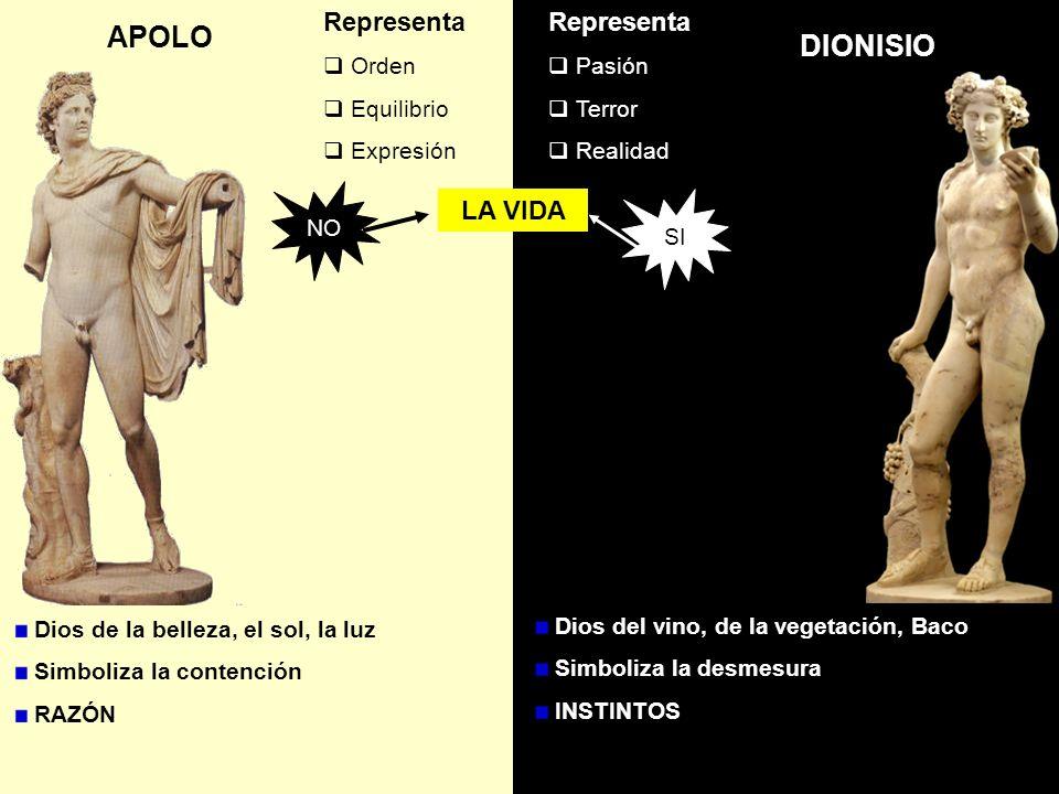 APOLO DIONISIO Representa LA VIDA Orden Equilibrio Expresión Pasión