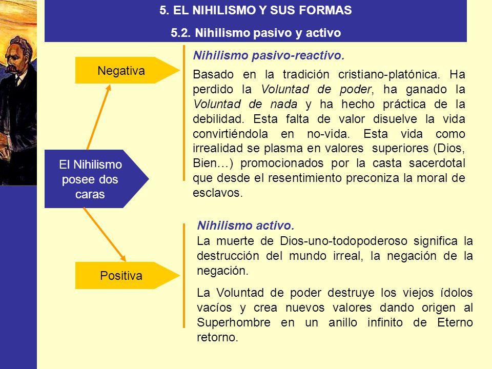 5. EL NIHILISMO Y SUS FORMAS 5.2. Nihilismo pasivo y activo