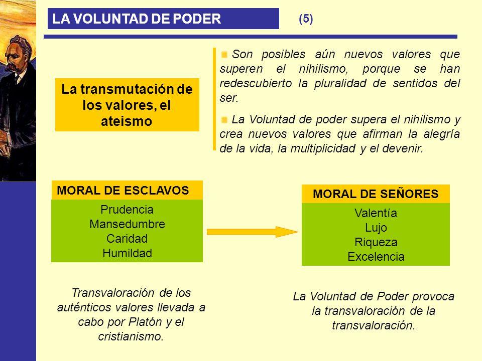 La transmutación de los valores, el ateismo