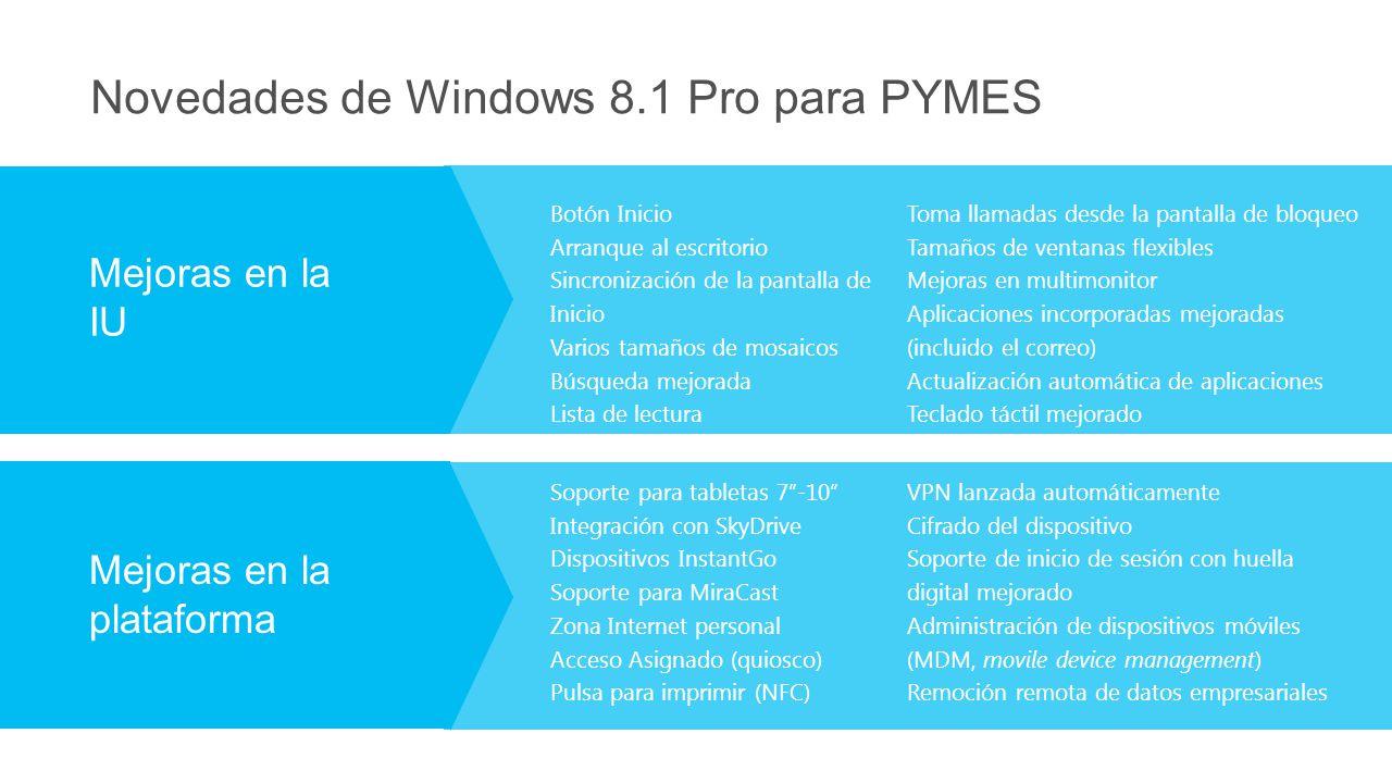 Novedades de Windows 8.1 Pro para PYMES