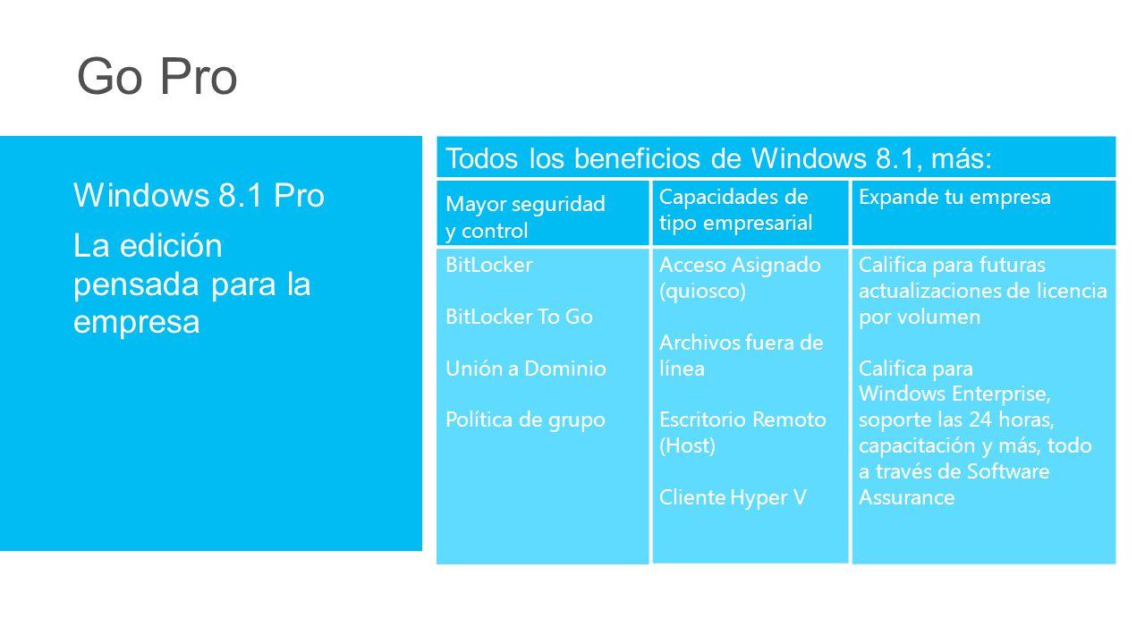 Go Pro Windows 8.1 Pro La edición pensada para la empresa