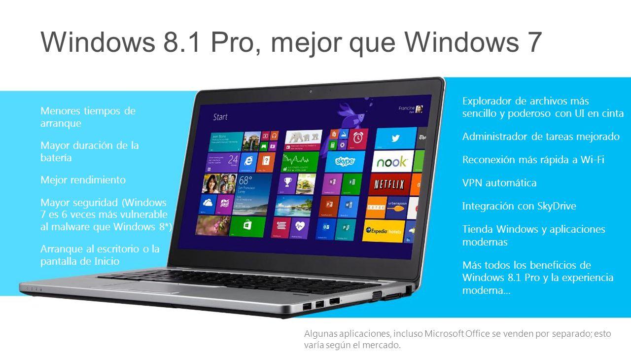 Windows 8.1 Pro, mejor que Windows 7