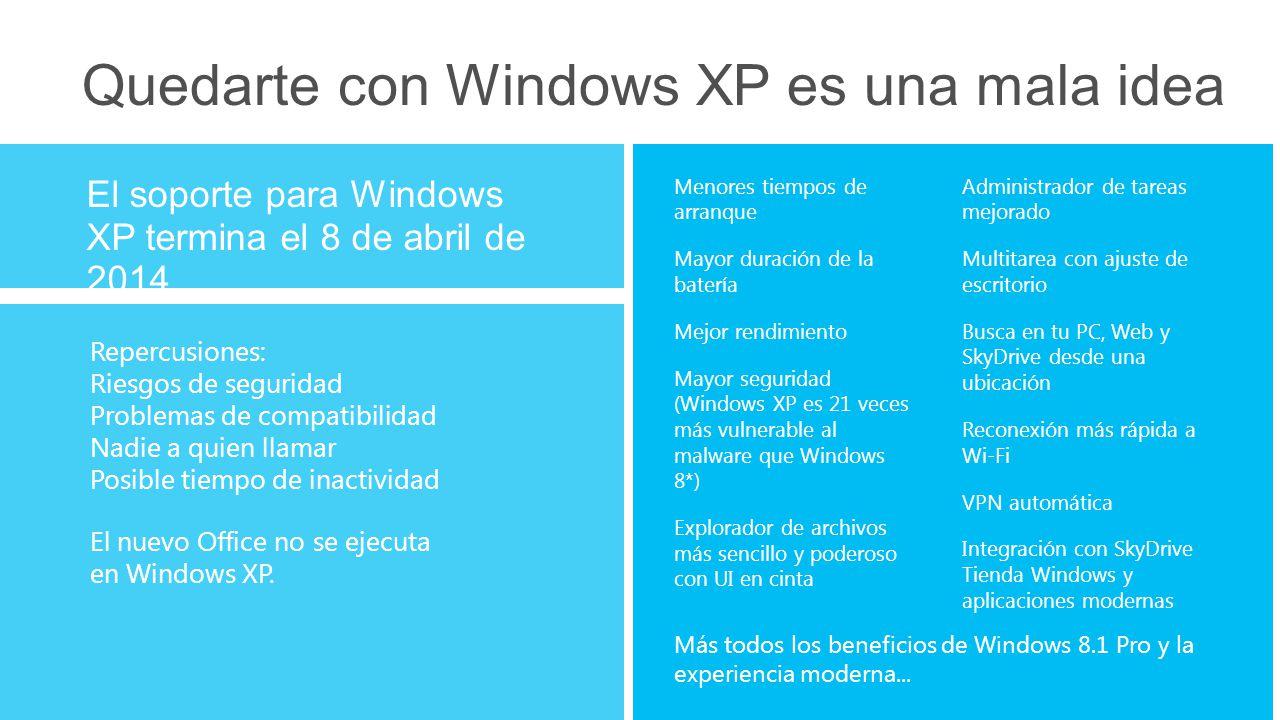 Quedarte con Windows XP es una mala idea