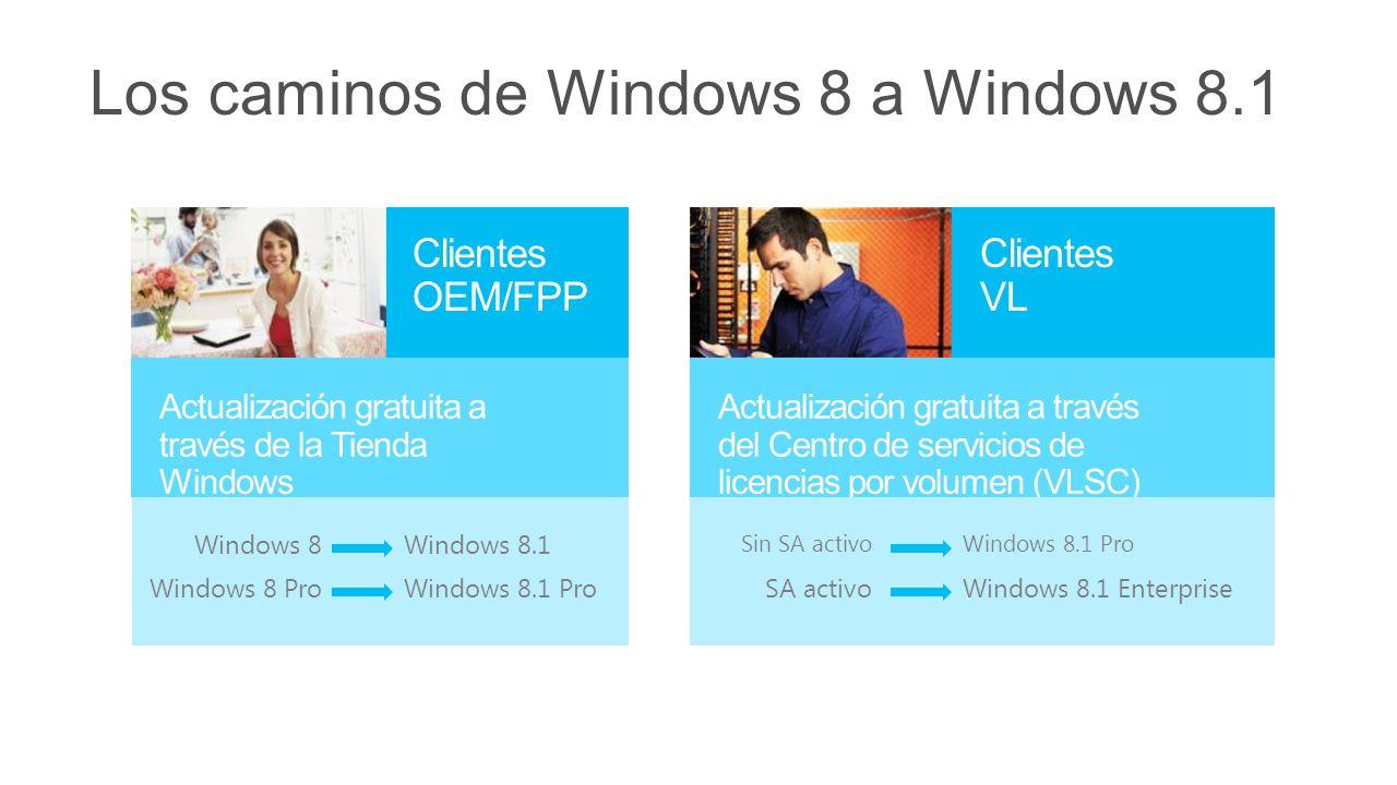 Los caminos de Windows 8 a Windows 8.1