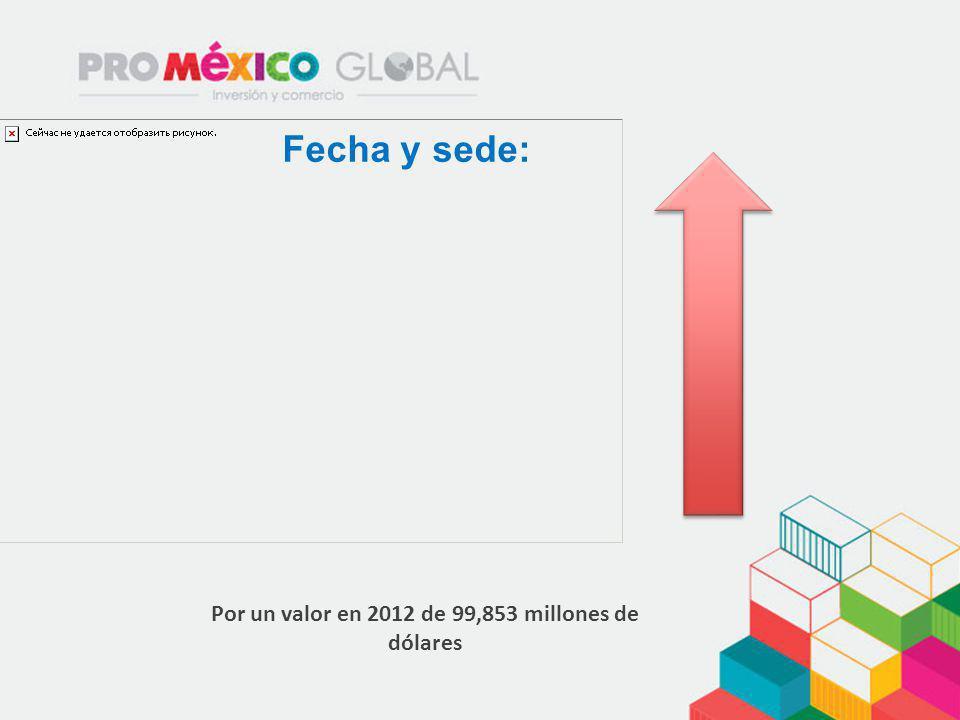 Por un valor en 2012 de 99,853 millones de dólares