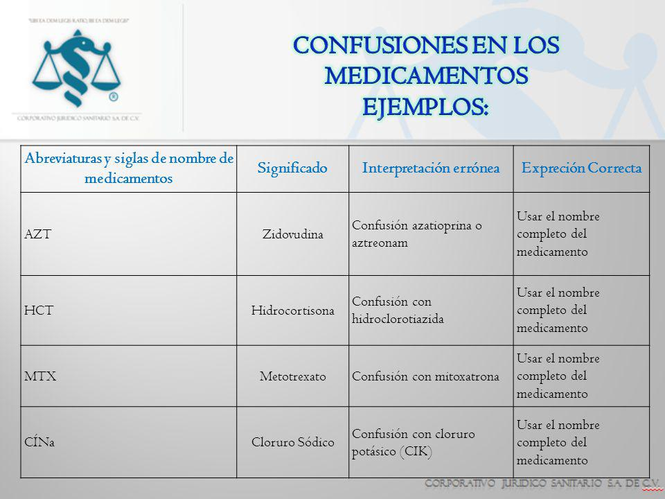 CONFUSIONES EN LOS MEDICAMENTOS EJEMPLOS: