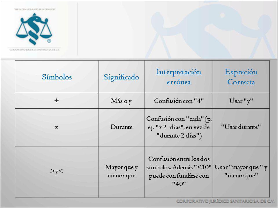 Símbolos Significado Interpretación errónea Expreción Correcta