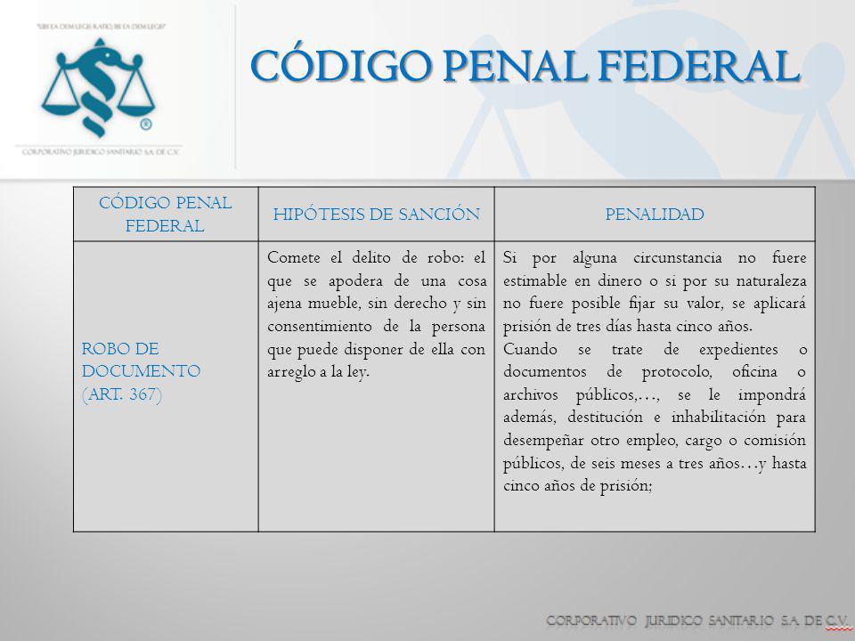 CÓDIGO PENAL FEDERAL CÓDIGO PENAL FEDERAL HIPÓTESIS DE SANCIÓN