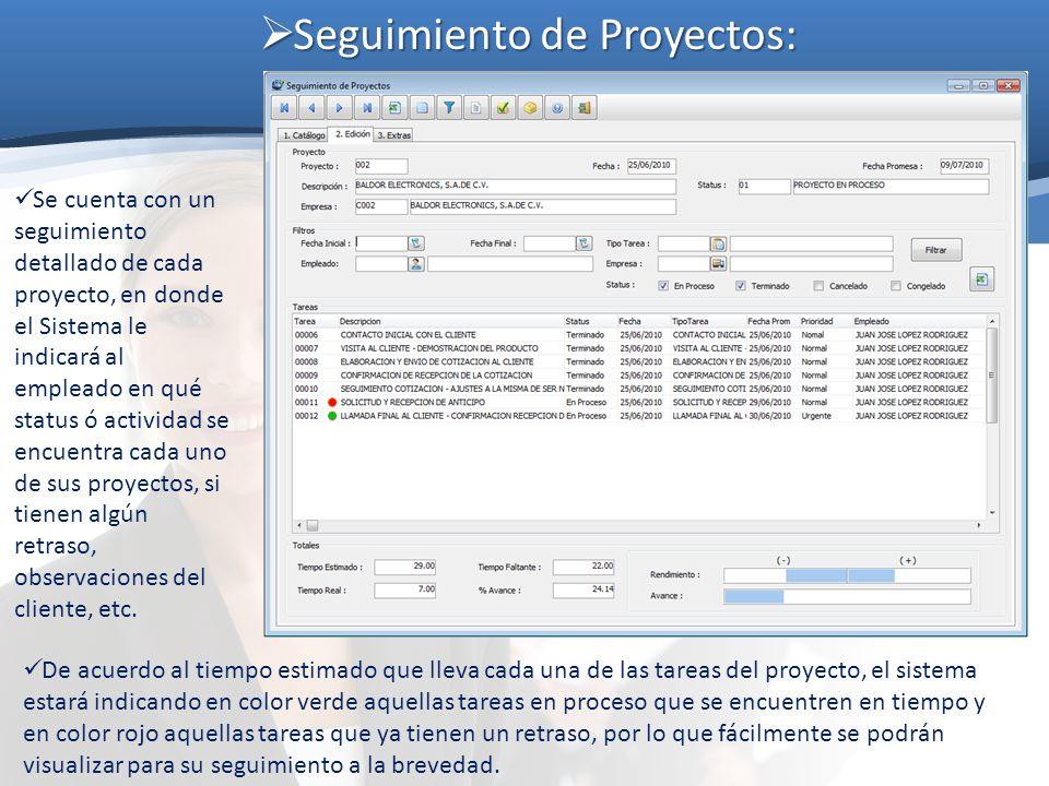 Seguimiento de Proyectos:
