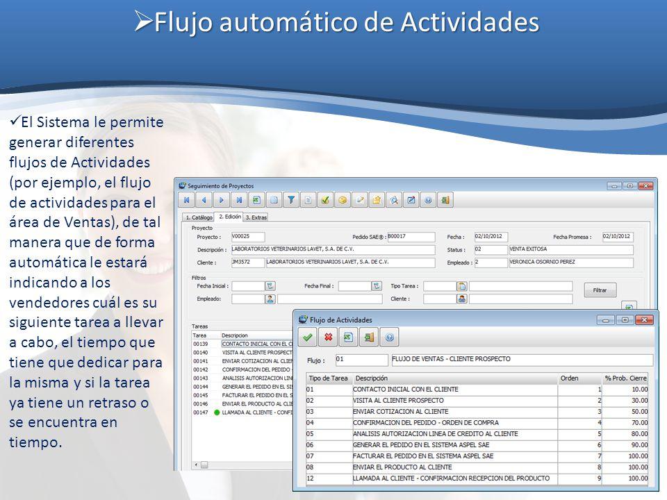 Flujo automático de Actividades