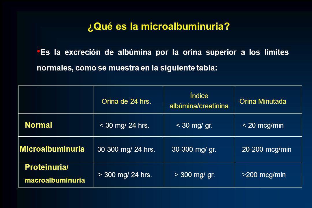 ¿Qué es la microalbuminuria
