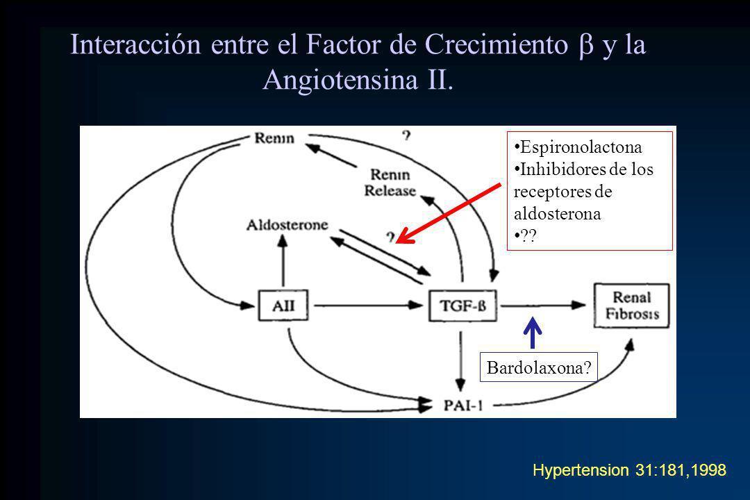 Interacción entre el Factor de Crecimiento b y la Angiotensina II.