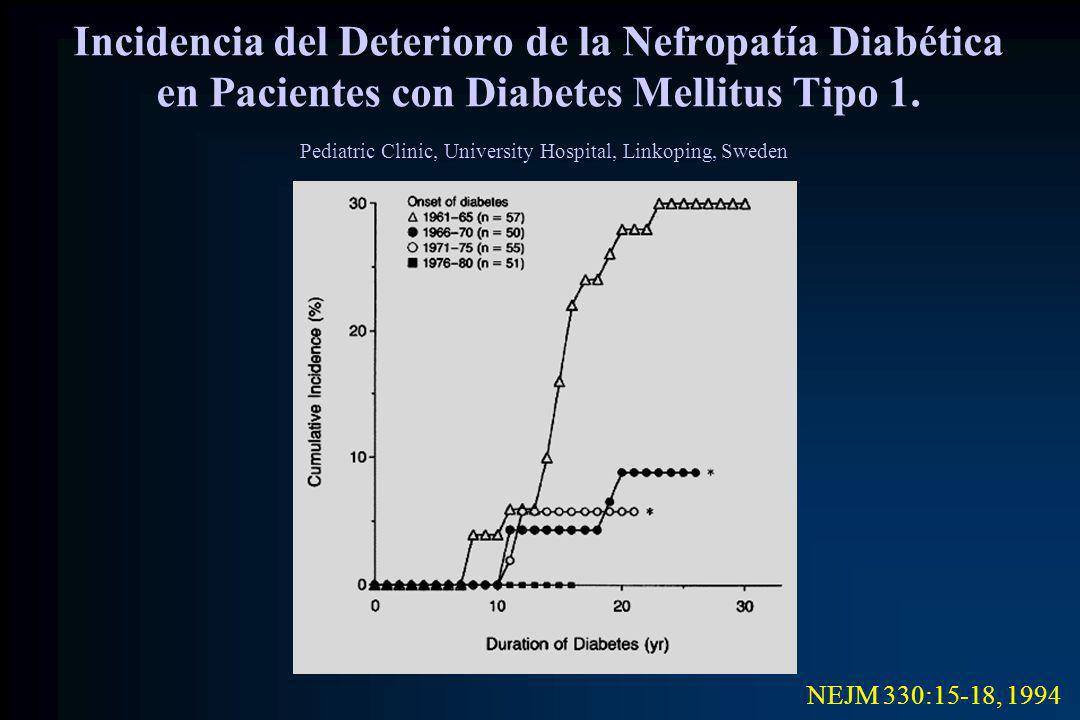 Incidencia del Deterioro de la Nefropatía Diabética en Pacientes con Diabetes Mellitus Tipo 1. Pediatric Clinic, University Hospital, Linkoping, Sweden