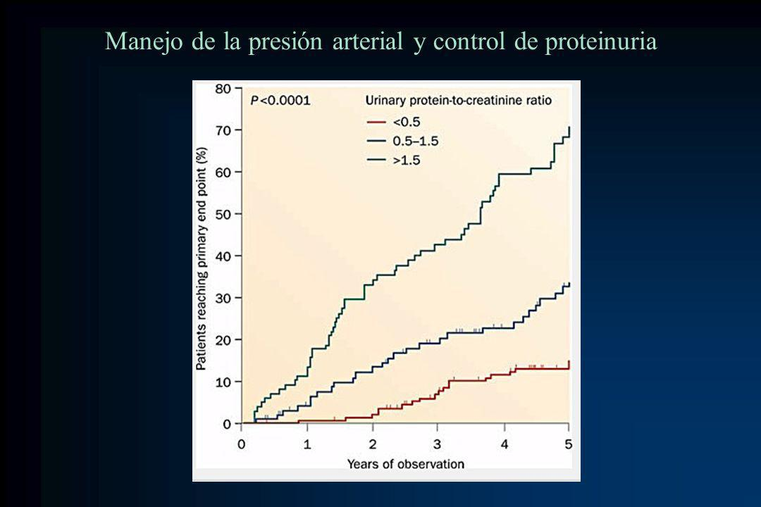 Manejo de la presión arterial y control de proteinuria