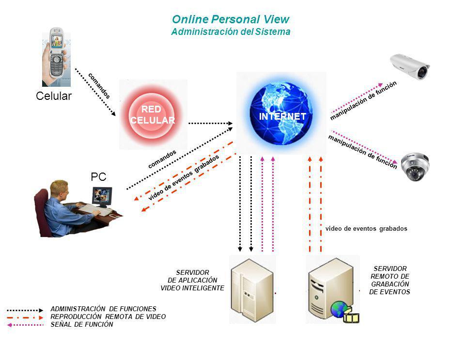 Online Personal View Celular PC Administración del Sistema RED CELULAR