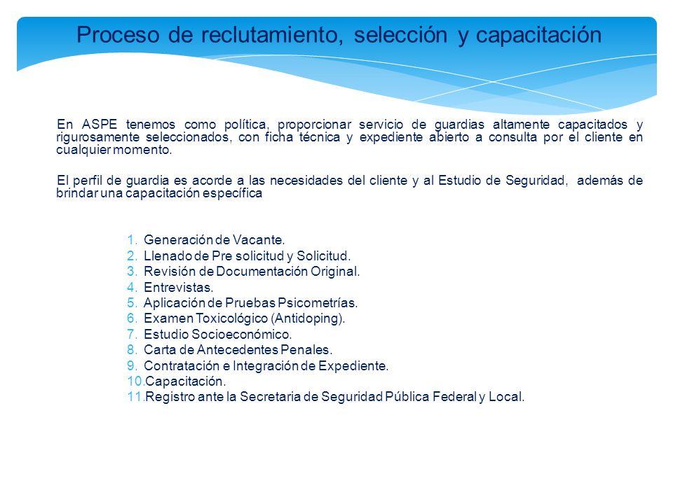 Proceso de reclutamiento, selección y capacitación