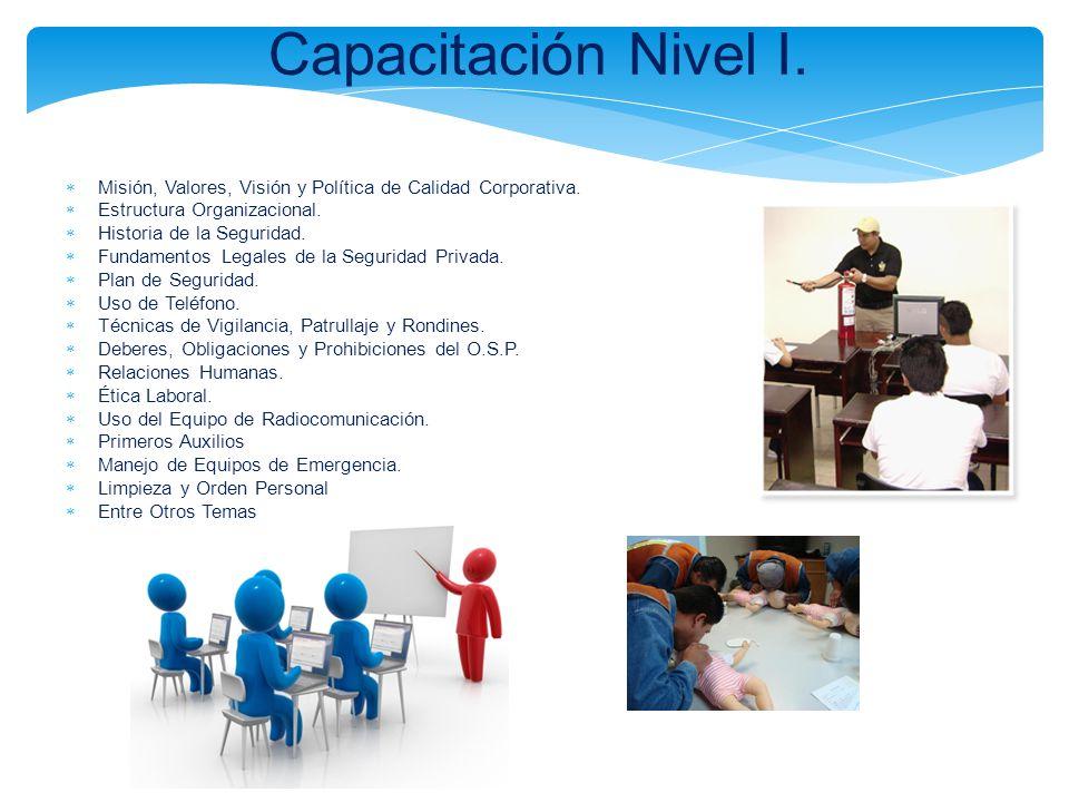 Capacitación Nivel I. Misión, Valores, Visión y Política de Calidad Corporativa. Estructura Organizacional.