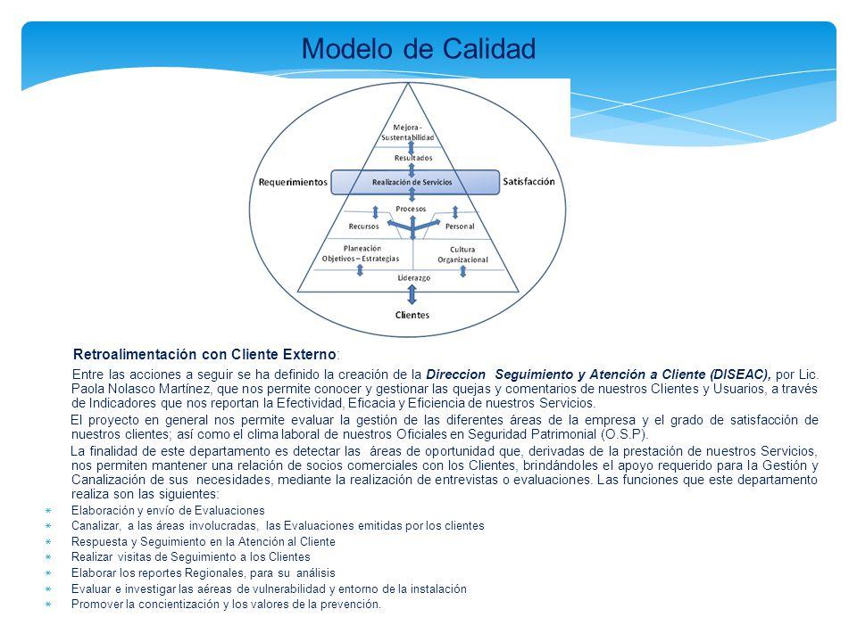 Modelo de Calidad Retroalimentación con Cliente Externo: