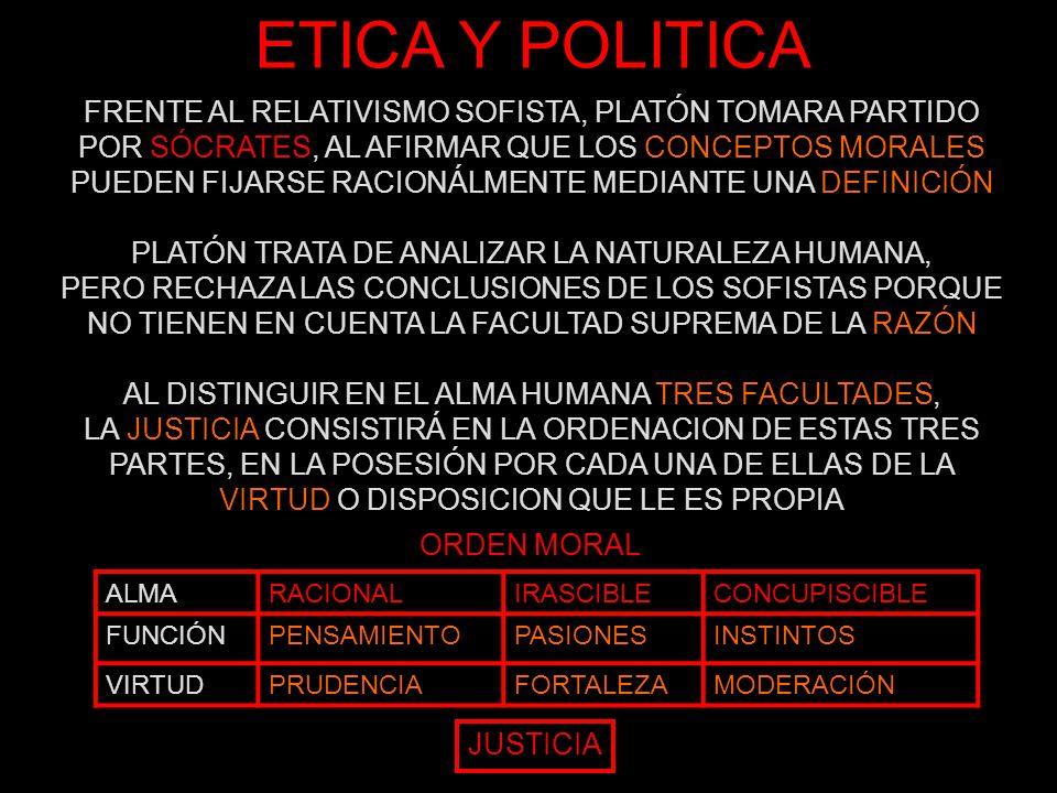 ETICA Y POLITICA FRENTE AL RELATIVISMO SOFISTA, PLATÓN TOMARA PARTIDO