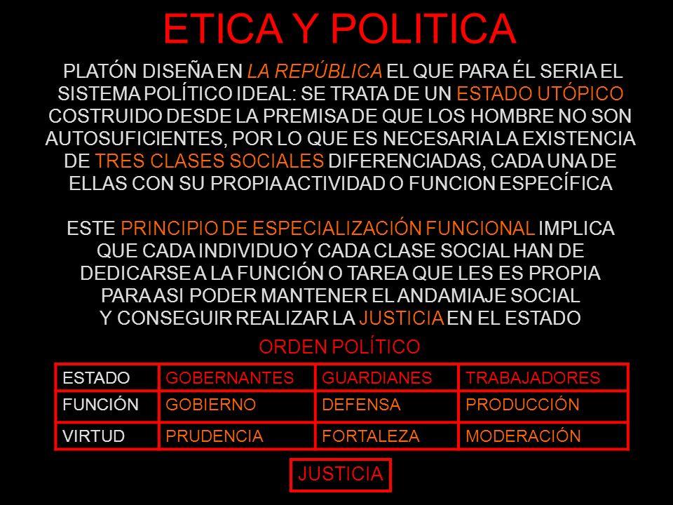 ETICA Y POLITICA PLATÓN DISEÑA EN LA REPÚBLICA EL QUE PARA ÉL SERIA EL