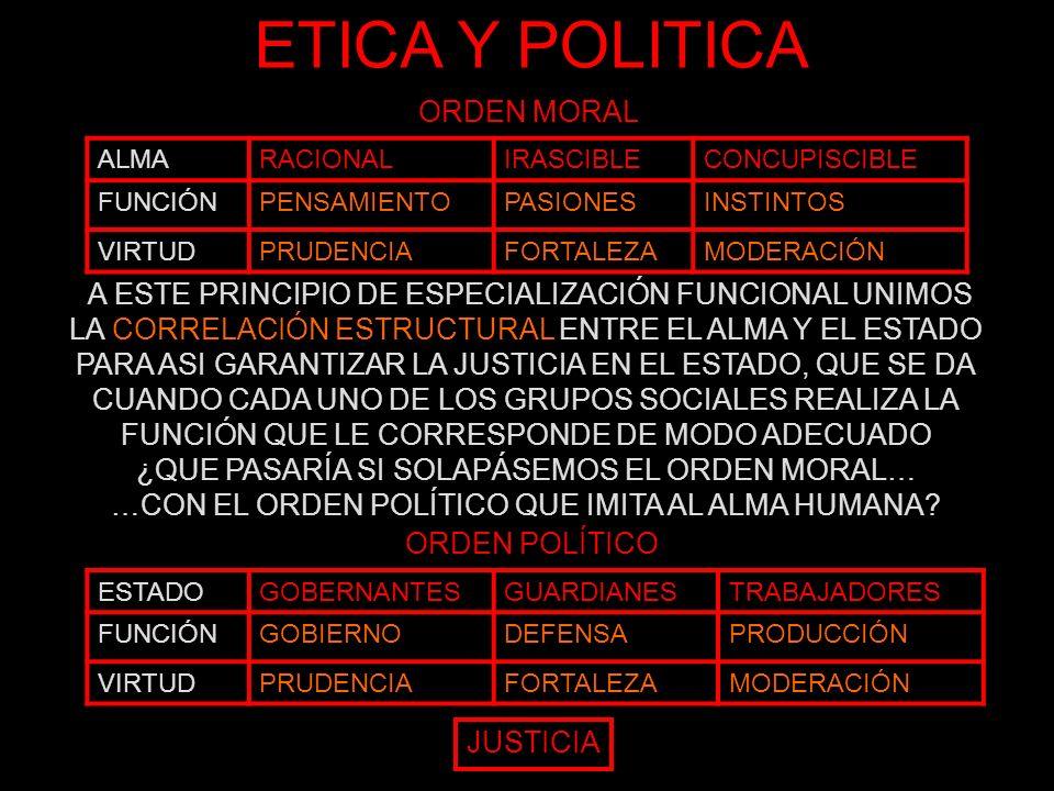 ETICA Y POLITICA ORDEN MORAL