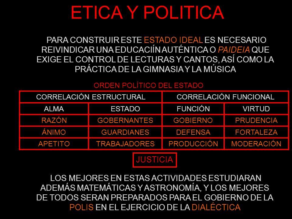 ETICA Y POLITICA PARA CONSTRUIR ESTE ESTADO IDEAL ES NECESARIO