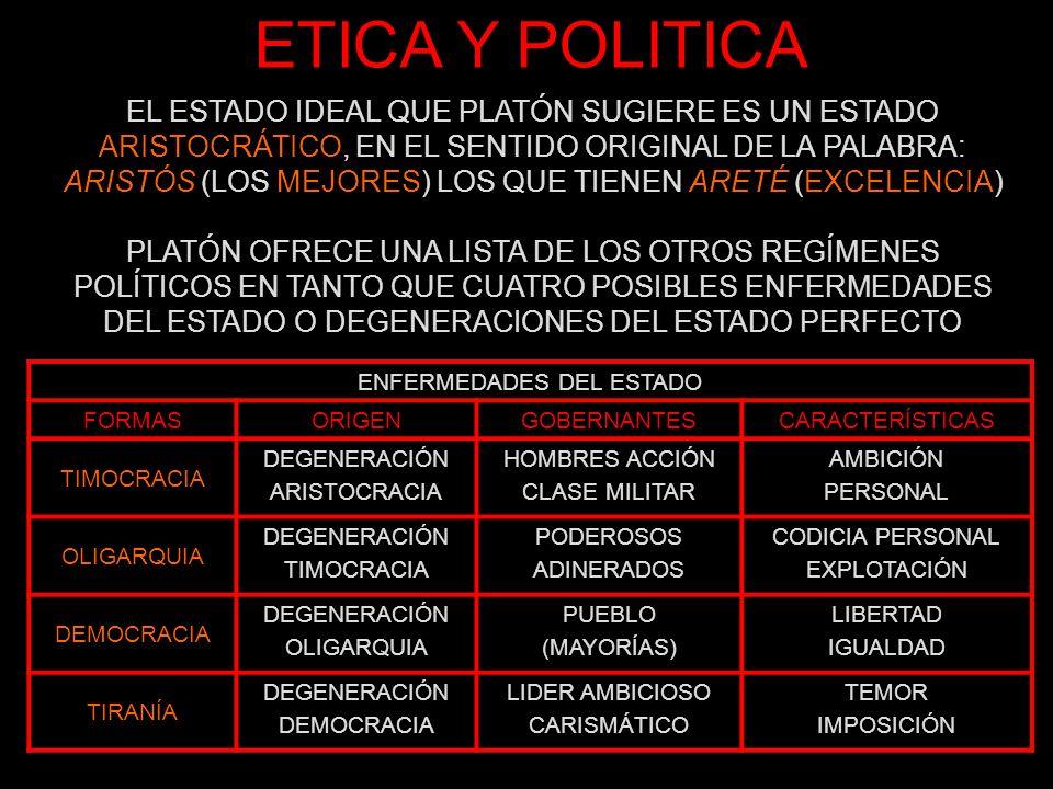 ETICA Y POLITICA EL ESTADO IDEAL QUE PLATÓN SUGIERE ES UN ESTADO