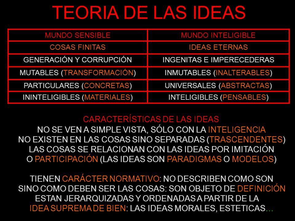 TEORIA DE LAS IDEAS CARACTERÍSTICAS DE LAS IDEAS