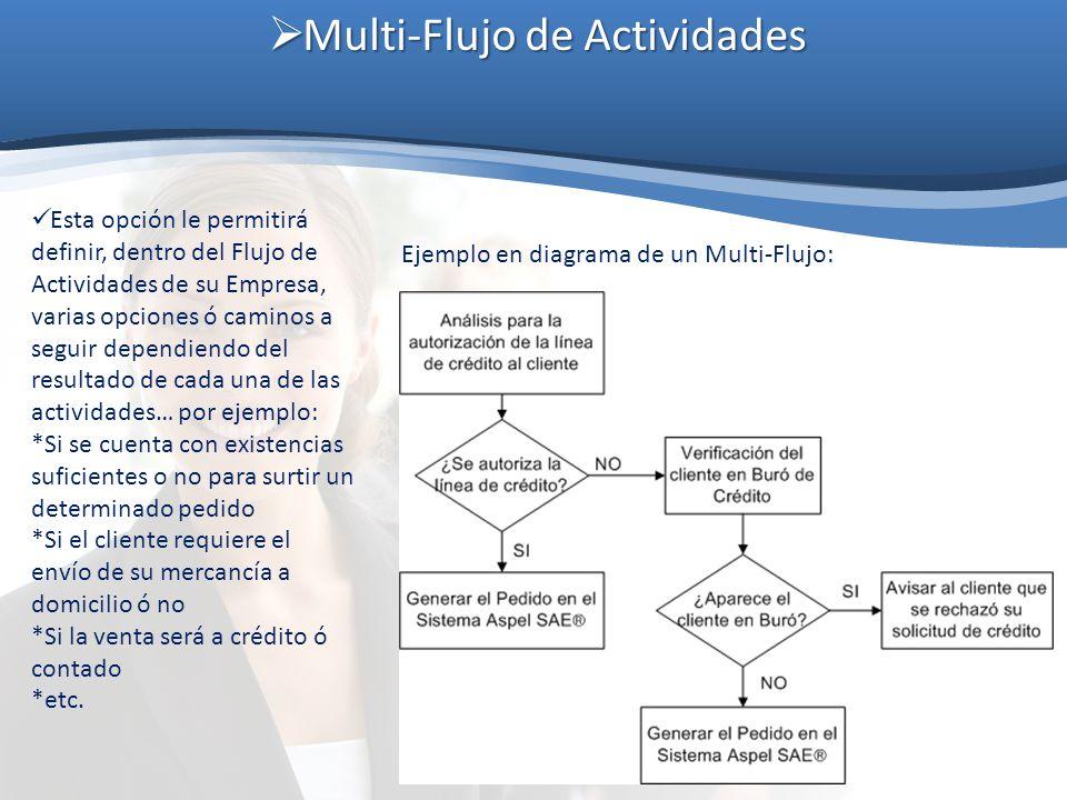Multi-Flujo de Actividades