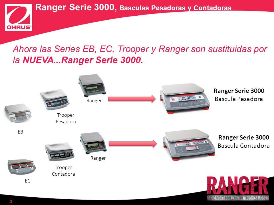 Ranger Serie 3000, Basculas Pesadoras y Contadoras